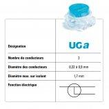 Boîte de 100 Connecteurs auto-dénudants UGa type Scotchlock